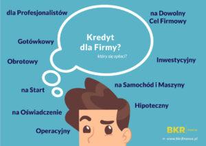 Kredyty dla Firm BKR
