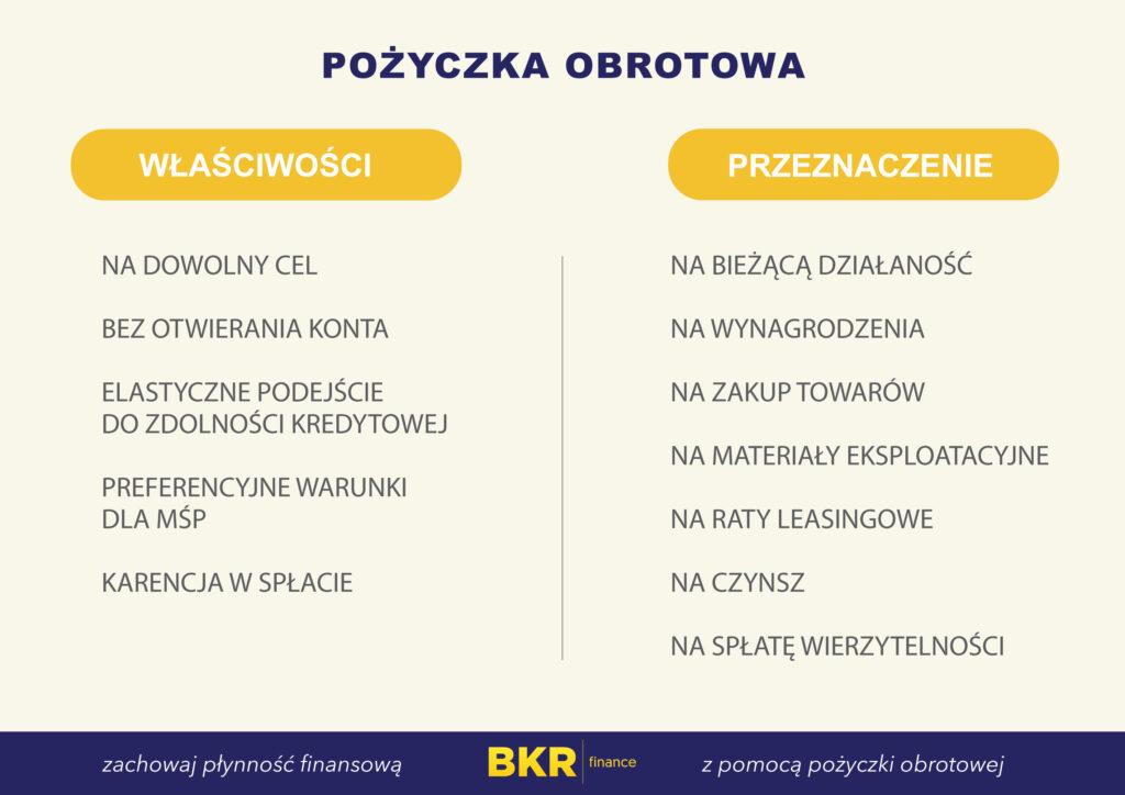Pożyczka obrotowa dla firm MŚP z Podkarpacia